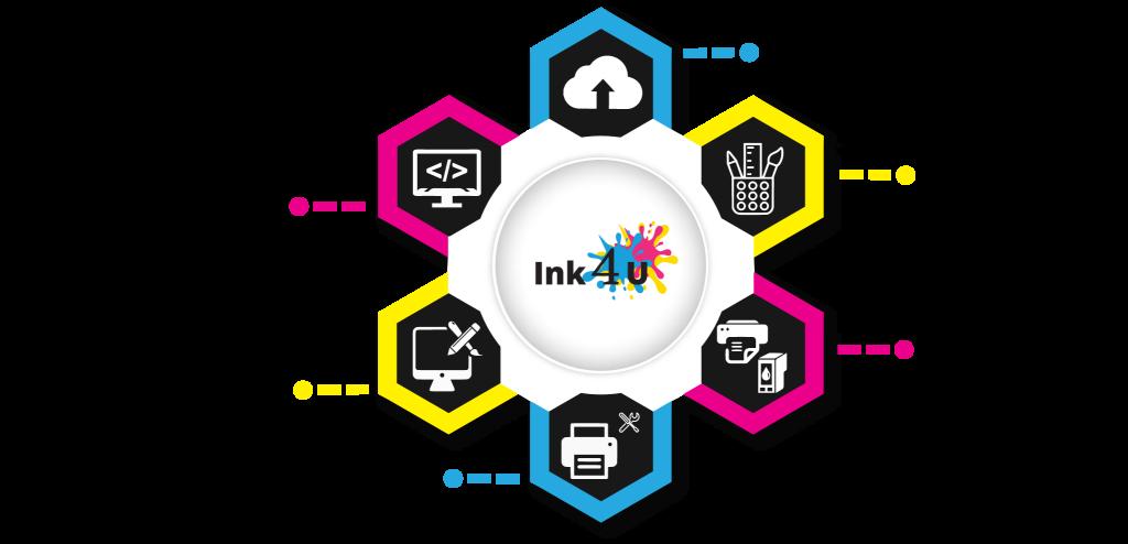 www.ink-4u.co.za